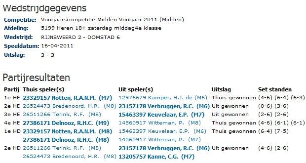 2011 Dag 2 Rijnsweerd Tennis
