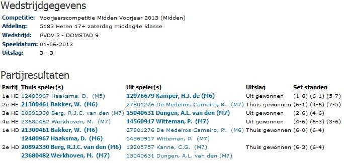 TC Domstad 2013 Speeldag 7 uitslagen