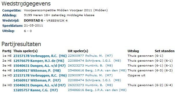 Dag 6 TC Domstad Vreeswijk