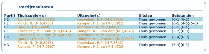 2017 Speeldag 1 Vreeswijk 2 uit